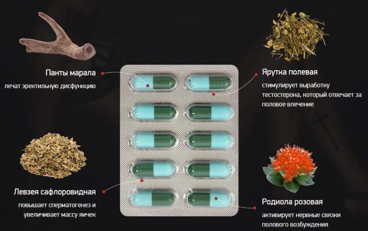 Как повысить либидо у женщин народными средствами и препаратами?
